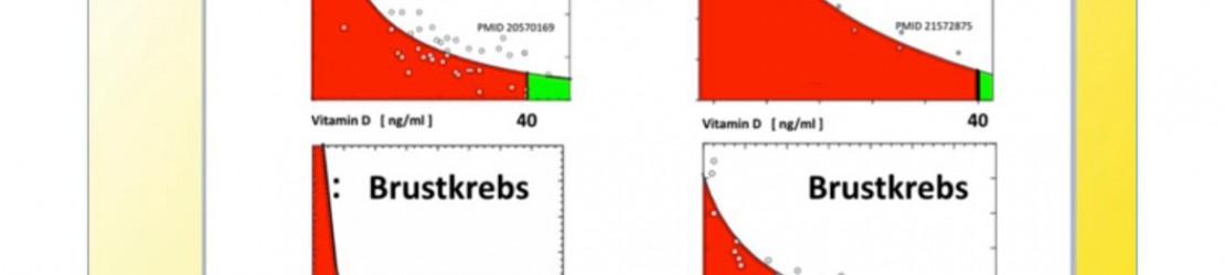 Professeur Spitz -  Bénéfices multiples de la vitamine D3